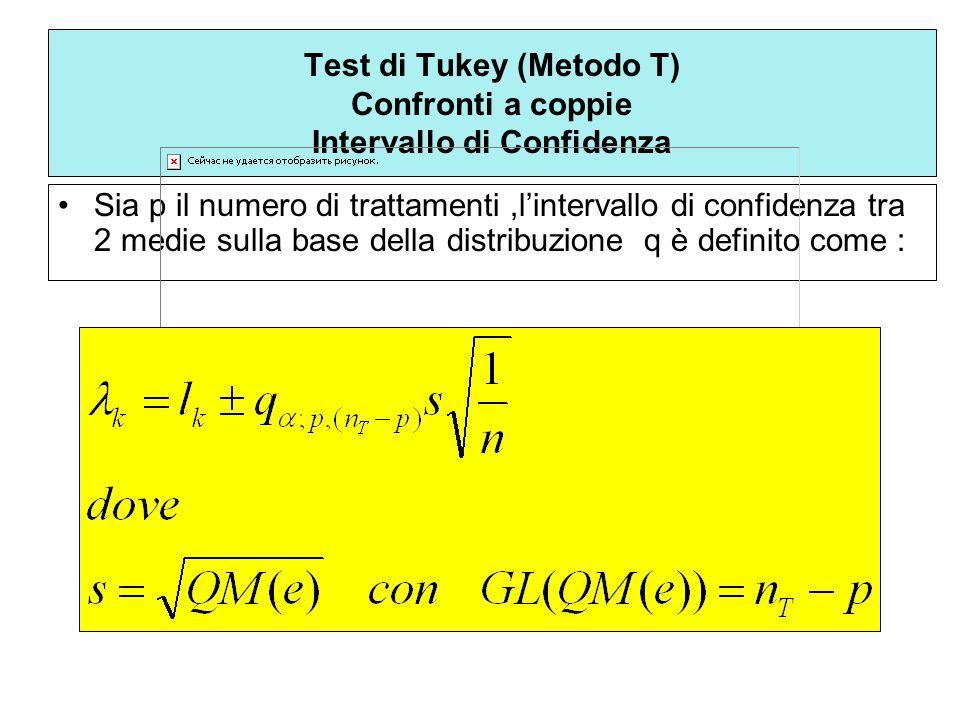 Test di Tukey (Metodo T)-Confronti a coppie Test dipotesi Si definisce una DMS(Differenza Minima Significativa) protetta (se il test ANOVA è risultato significativo)T che dipende dal livello di significatività prescelto α e si dichiarano significative le differenze tra medie che superano tale soglia in valore assoluto: