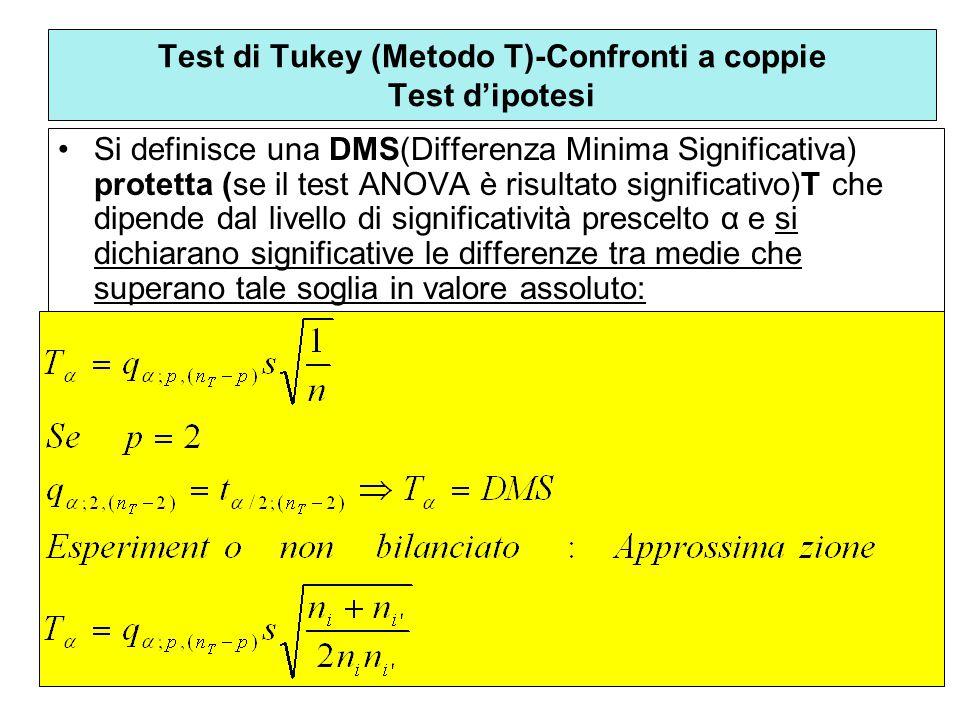 Test di Tukey (Metodo T)-Confronti a coppie Test dipotesi Si definisce una DMS(Differenza Minima Significativa) protetta (se il test ANOVA è risultato