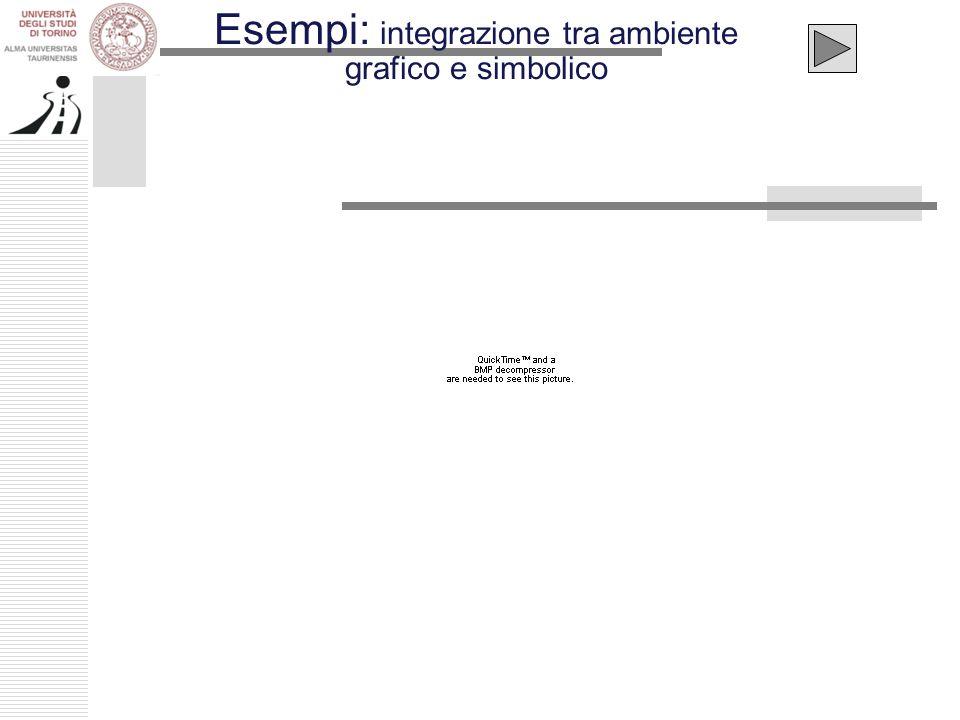 Esempi: integrazione tra ambiente grafico e simbolico
