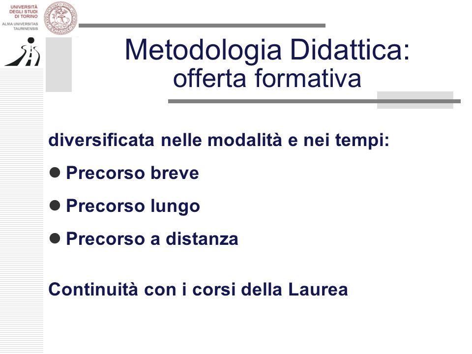 Metodologia Didattica: offerta formativa diversificata nelle modalità e nei tempi: Precorso breve Precorso lungo Precorso a distanza Continuità con i corsi della Laurea