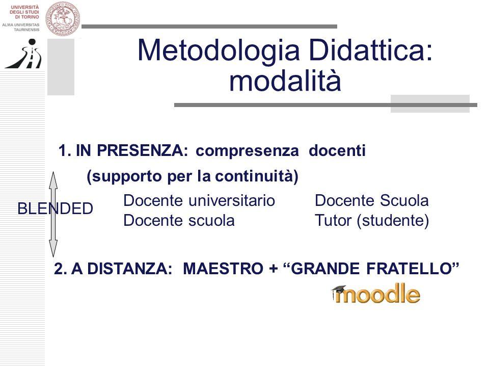 Metodologia Didattica: modalità 1.