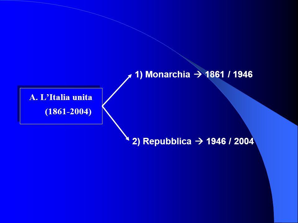 LItalia unita e i suoi regimi 1861 /…