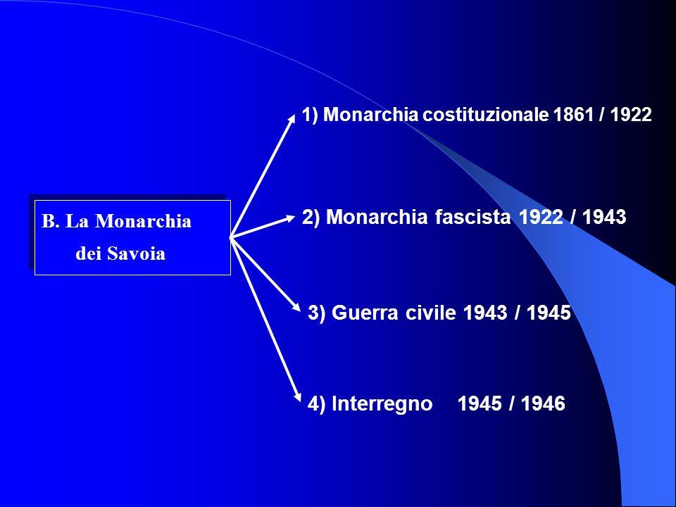 A. LItalia unita (1861-2004) 1) Monarchia 1861 / 1946 2) Repubblica 1946 / 2004