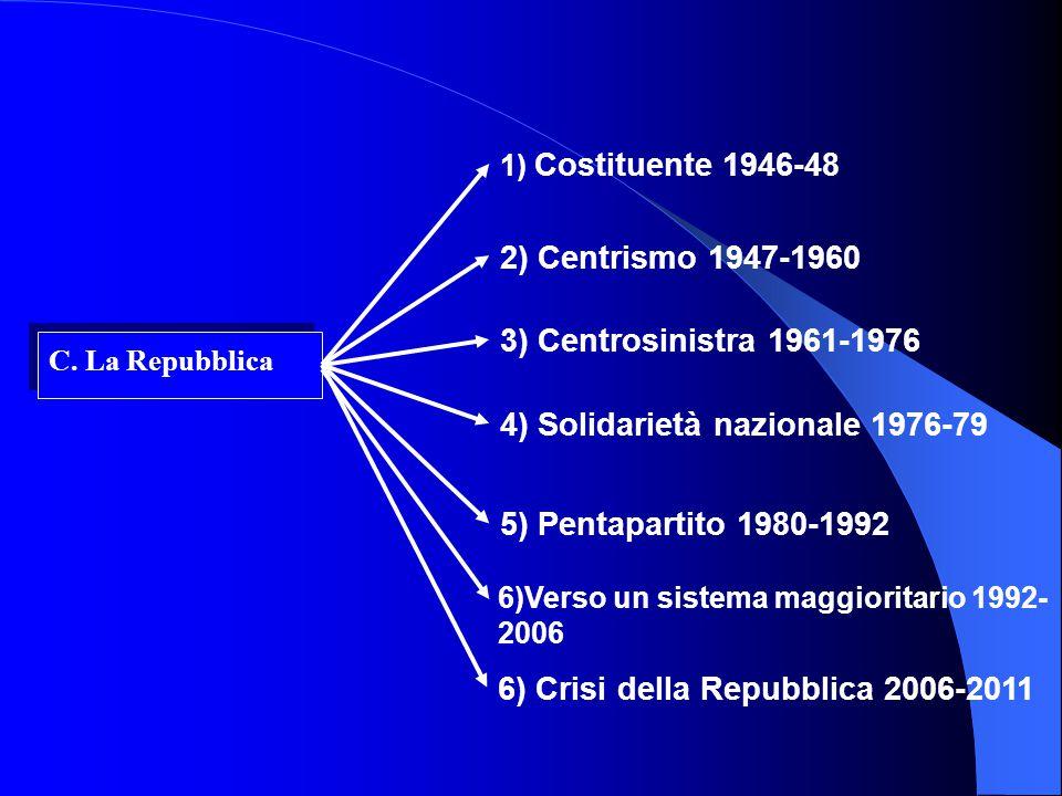 B. La Monarchia dei Savoia 1) Monarchia costituzionale 1861 / 1922 2) Monarchia fascista 1922 / 1943 3) Guerra civile 1943 / 1945 4) Interregno 1945 /