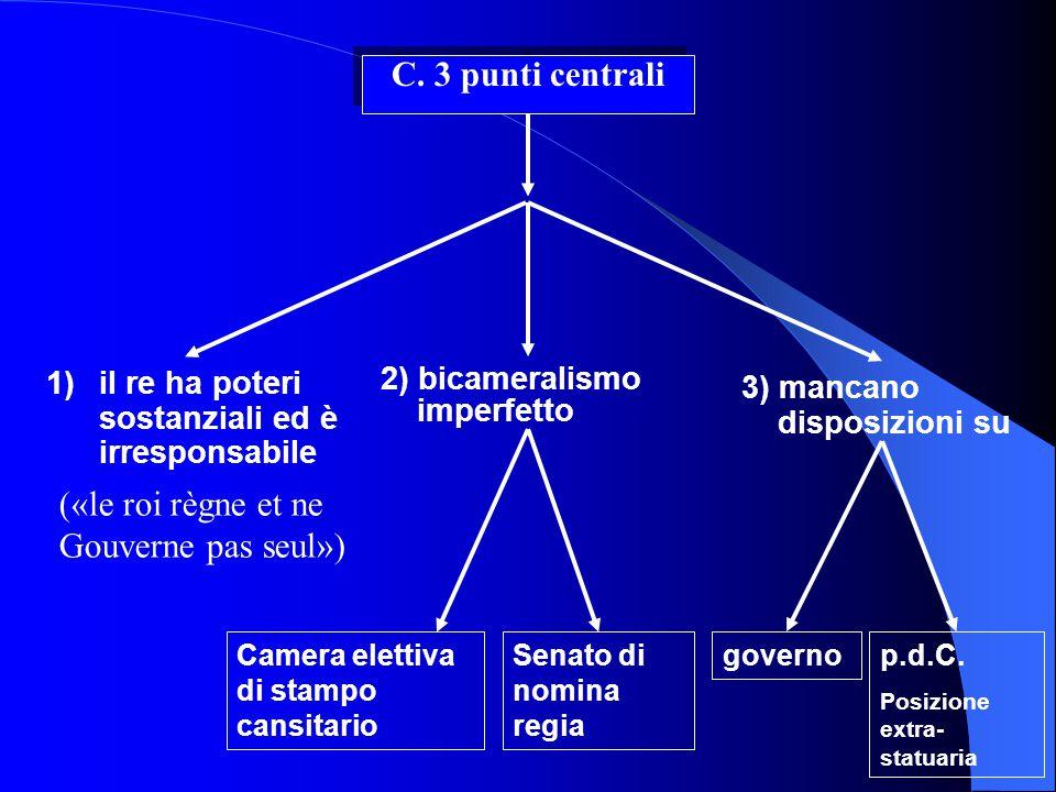 B. 2 letture inconciliabili B. 2 letture inconciliabili 1) lo Statuto si è ispirato a 2) lo statuto albertino è la traduzione della charte francese de