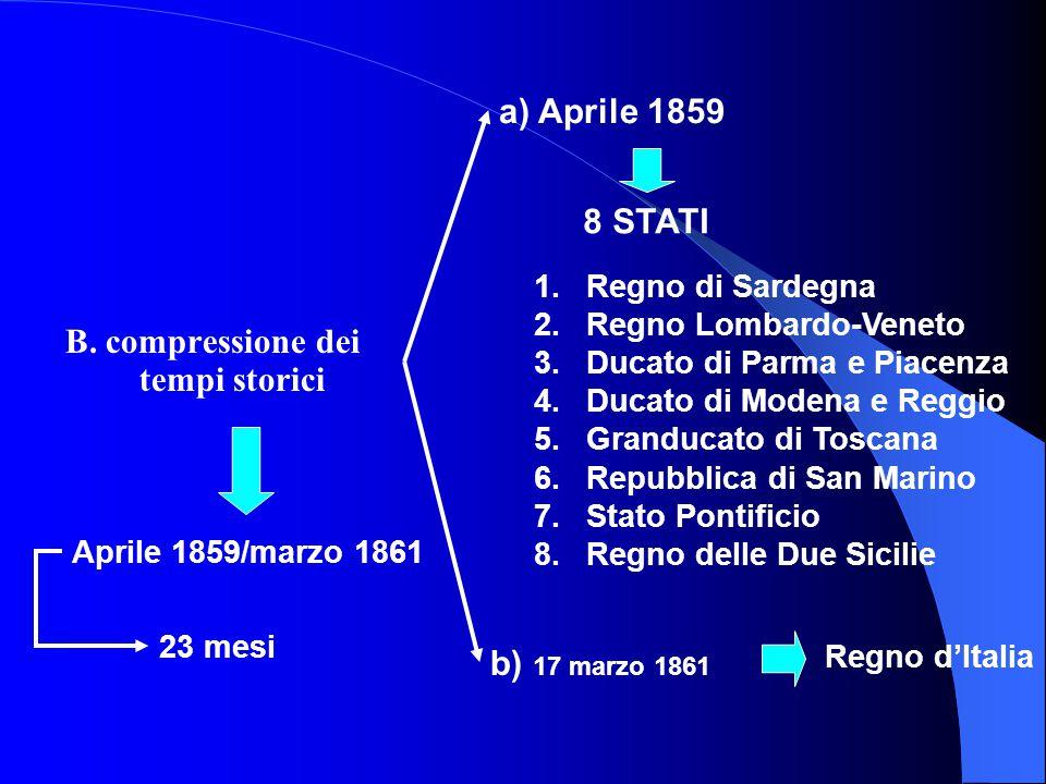 LItalia unita 1861… A. Formazione del Regno dItalia