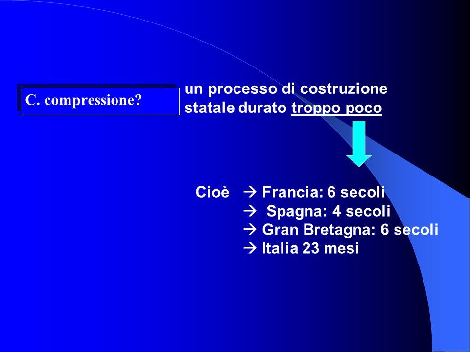 B. compressione dei tempi storici a) Aprile 1859 8 STATI 1.Regno di Sardegna 2.Regno Lombardo-Veneto 3.Ducato di Parma e Piacenza 4.Ducato di Modena e