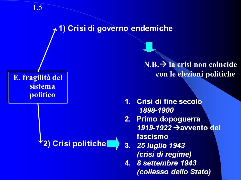 D. Conseguenze 1) Fragilità dellidentità collettiva a.Popolo italiano Grande guerra 1915-1918 b.Riti collettivi fascismo 1922-1943 c.Italofoni Toscana