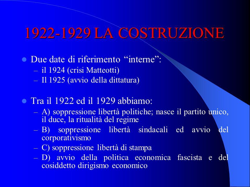 LE INTERPRETAZIONI Fascismo parentesi B. Croce, negli articoli raccolti poi in Per una nuova Italia. Scritti e discorsi (1943-1944), formulava la tesi