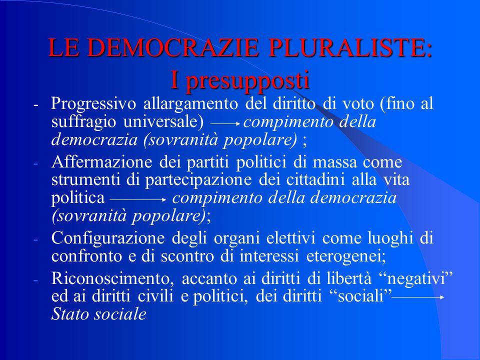 STATO DEMOCRATICO (DEMOCRAZIA PLURALISTICA) Finalità prevalente : Riconoscimento e garanzia della pluralità dei gruppi, degli interessi, delle idee, d
