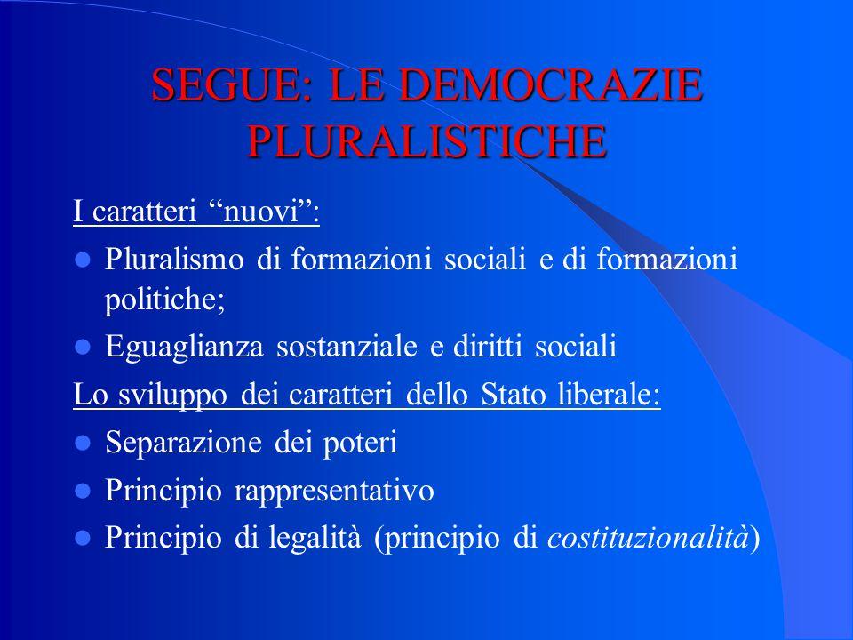 LE DEMOCRAZIE PLURALISTE: I presupposti - Progressivo allargamento del diritto di voto (fino al suffragio universale) compimento della democrazia (sov