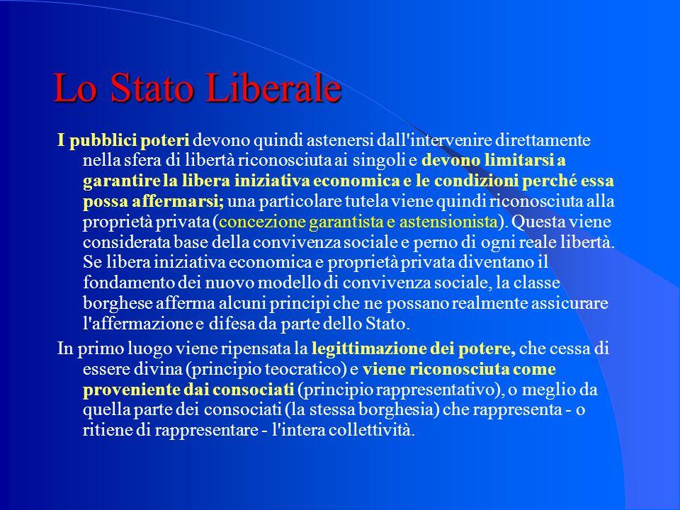 Lo Stato liberale Lo Stato liberale nasce in Inghilterra alla fine dei XVII secolo (con la glorious revolution dei 1689) e si afferma definitivamente