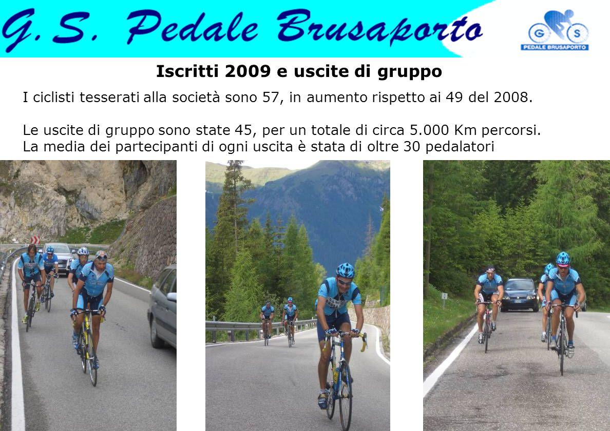 Iscritti 2009 e uscite di gruppo I ciclisti tesserati alla società sono 57, in aumento rispetto ai 49 del 2008. Le uscite di gruppo sono state 45, per