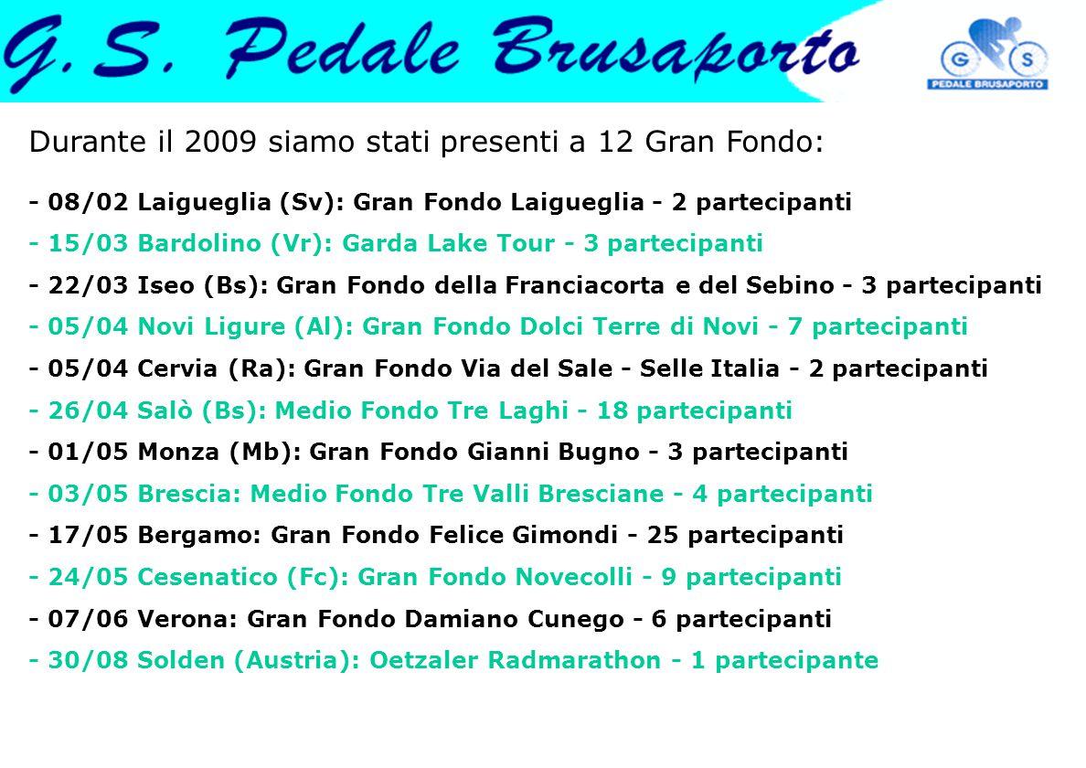 Durante il 2009 siamo stati presenti a 12 Gran Fondo: - 08/02 Laigueglia (Sv): Gran Fondo Laigueglia - 2 partecipanti - 15/03 Bardolino (Vr): Garda Lake Tour - 3 partecipanti - 22/03 Iseo (Bs): Gran Fondo della Franciacorta e del Sebino - 3 partecipanti - 05/04 Novi Ligure (Al): Gran Fondo Dolci Terre di Novi - 7 partecipanti - 05/04 Cervia (Ra): Gran Fondo Via del Sale - Selle Italia - 2 partecipanti - 26/04 Salò (Bs): Medio Fondo Tre Laghi - 18 partecipanti - 01/05 Monza (Mb): Gran Fondo Gianni Bugno - 3 partecipanti - 03/05 Brescia: Medio Fondo Tre Valli Bresciane - 4 partecipanti - 17/05 Bergamo: Gran Fondo Felice Gimondi - 25 partecipanti - 24/05 Cesenatico (Fc): Gran Fondo Novecolli - 9 partecipanti - 07/06 Verona: Gran Fondo Damiano Cunego - 6 partecipanti - 30/08 Solden (Austria): Oetzaler Radmarathon - 1 partecipante