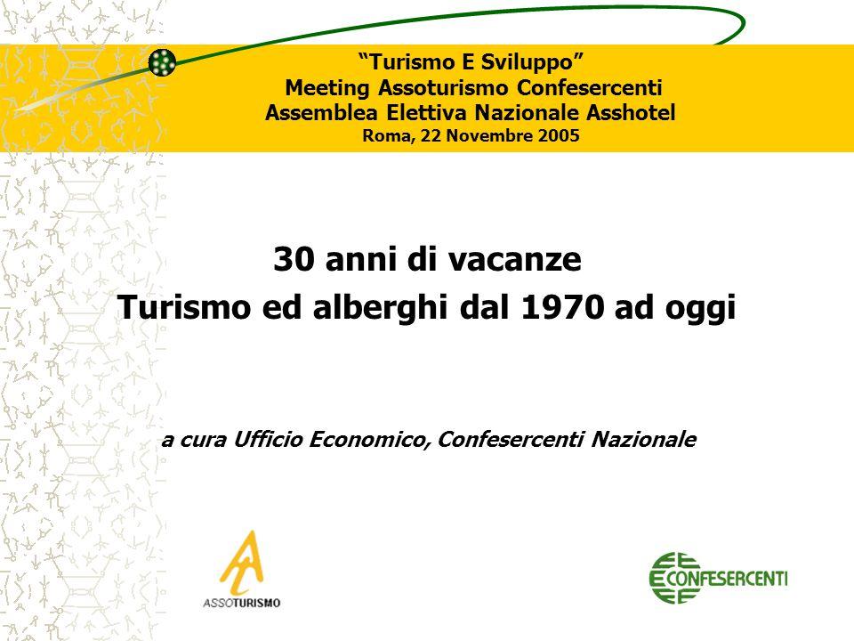 1 Turismo E Sviluppo Meeting Assoturismo Confesercenti Assemblea Elettiva Nazionale Asshotel Roma, 22 Novembre 2005 30 anni di vacanze Turismo ed albe