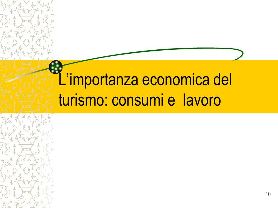 10 Limportanza economica del turismo: consumi e lavoro