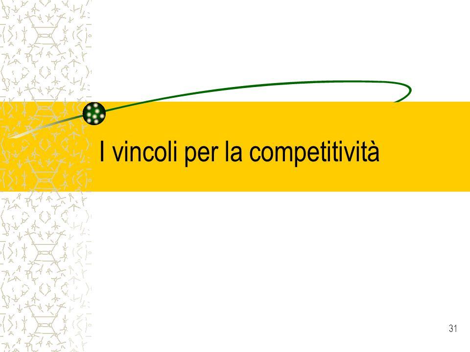 31 I vincoli per la competitività