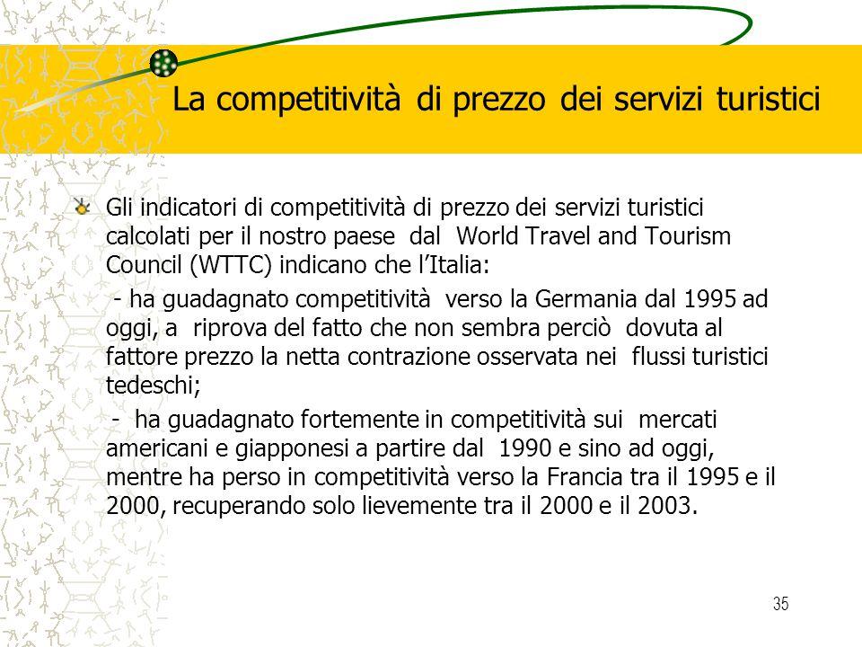 35 La competitività di prezzo dei servizi turistici Gli indicatori di competitività di prezzo dei servizi turistici calcolati per il nostro paese dal