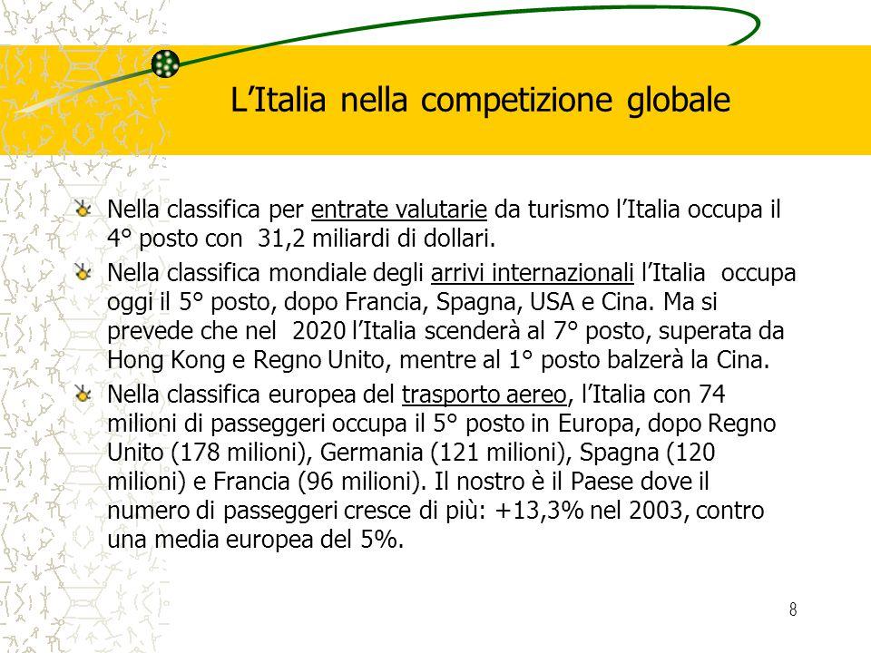 8 LItalia nella competizione globale Nella classifica per entrate valutarie da turismo lItalia occupa il 4° posto con 31,2 miliardi di dollari. Nella