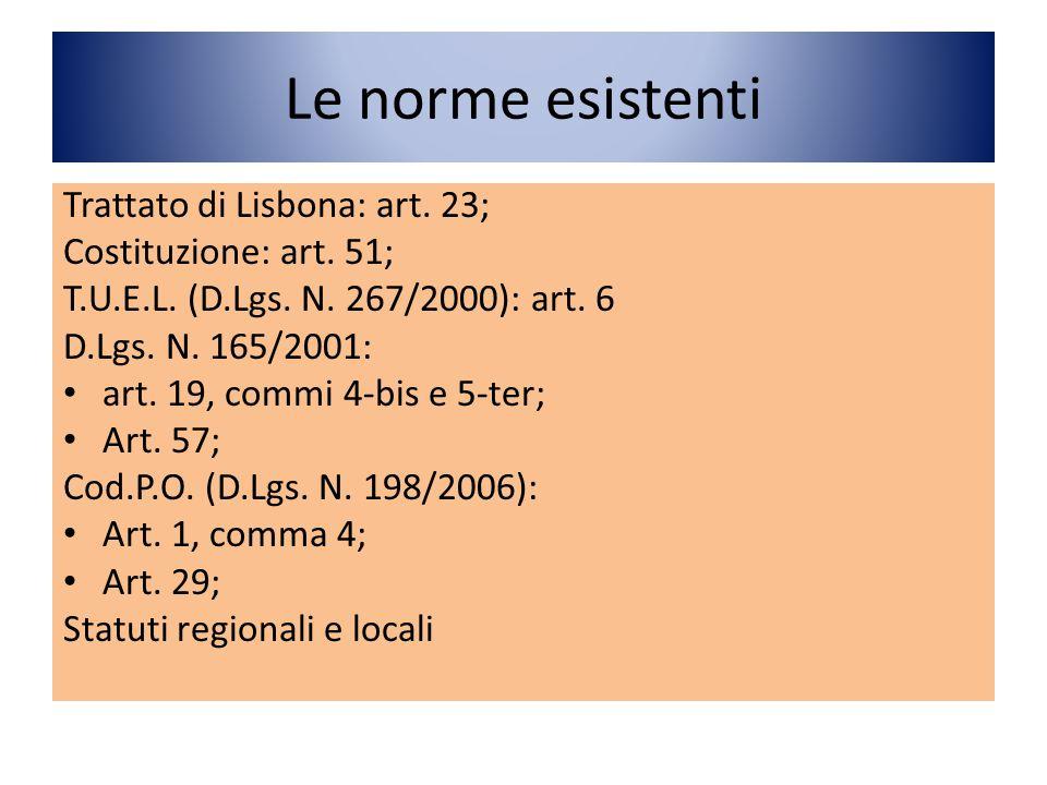 Le norme esistenti Trattato di Lisbona: art. 23; Costituzione: art. 51; T.U.E.L. (D.Lgs. N. 267/2000): art. 6 D.Lgs. N. 165/2001: art. 19, commi 4-bis