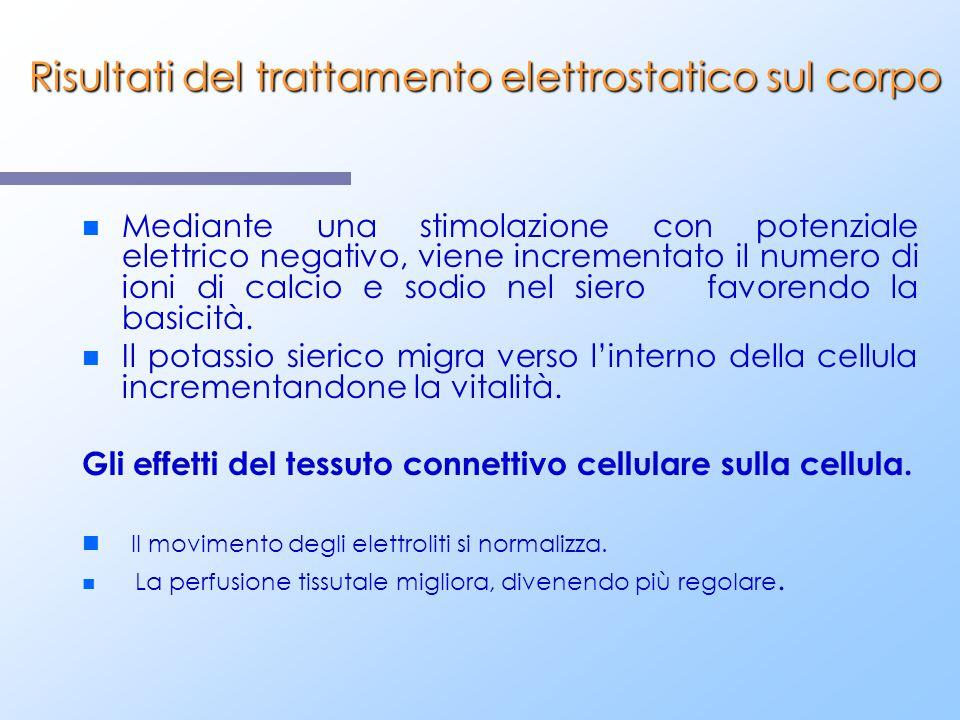 Risultati del trattamento elettrostatico sul corpo n n Mediante una stimolazione con potenziale elettrico negativo, viene incrementato il numero di io