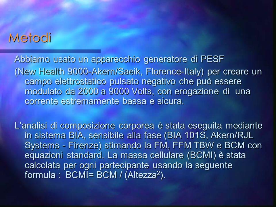 Metodi Abbiamo usato un apparecchio generatore di PESF (New Health 9000-Akern/Saeik, Florence-Italy) per creare un campo elettrostatico pulsato negati