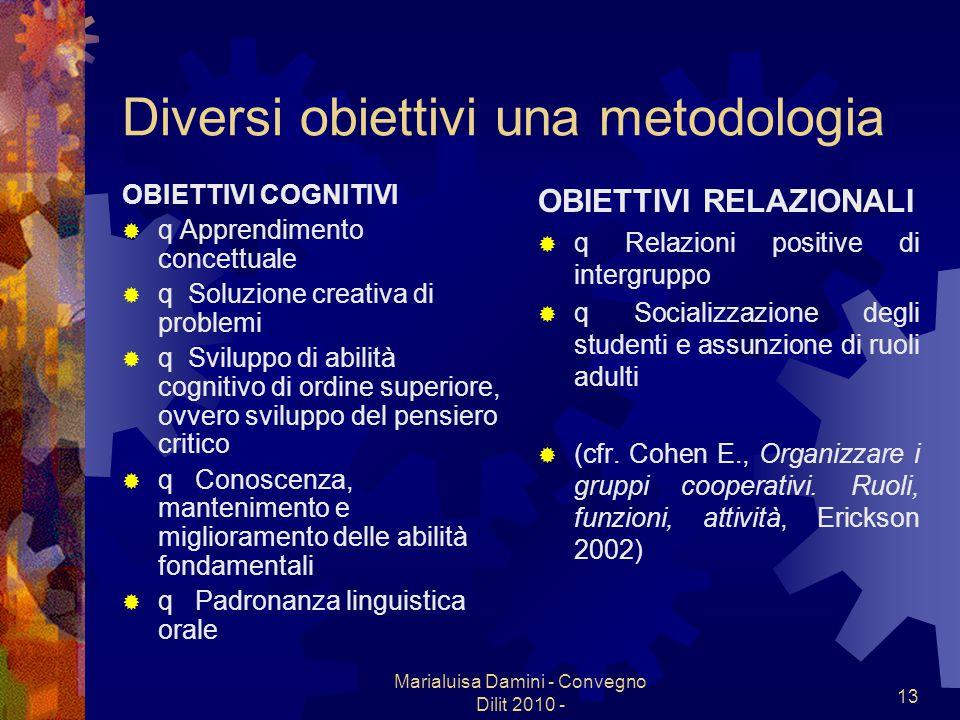 Marialuisa Damini - Convegno Dilit 2010 - 13 Diversi obiettivi una metodologia OBIETTIVI COGNITIVI q Apprendimento concettuale q Soluzione creativa di