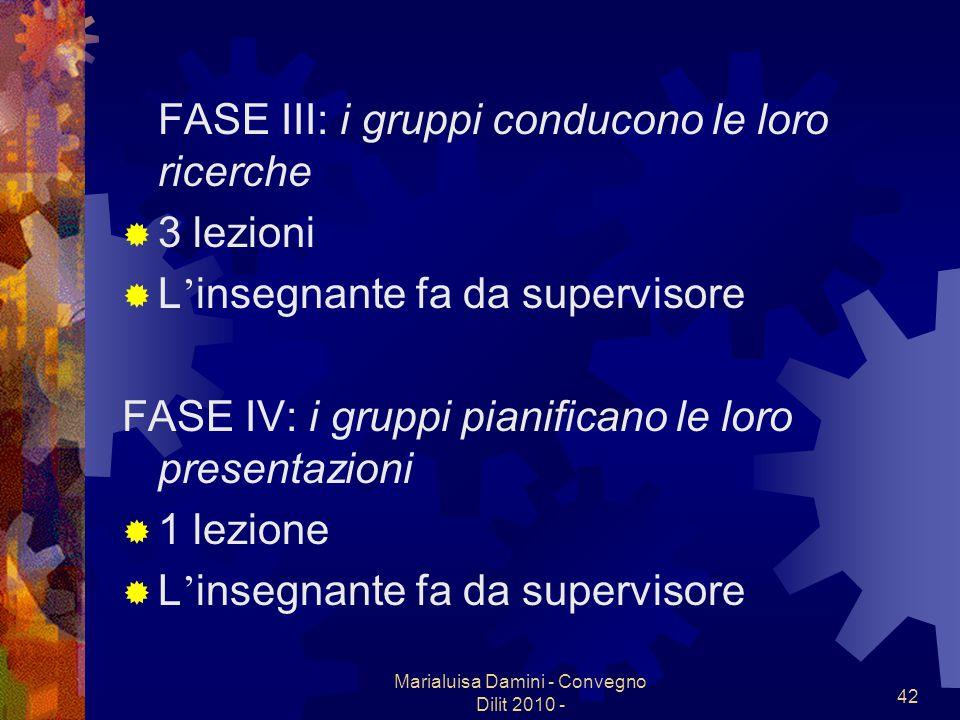 Marialuisa Damini - Convegno Dilit 2010 - 42 FASE III: i gruppi conducono le loro ricerche 3 lezioni L insegnante fa da supervisore FASE IV: i gruppi