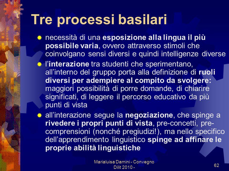 Marialuisa Damini - Convegno Dilit 2010 - 62 Tre processi basilari necessità di una esposizione alla lingua il più possibile varia, ovvero attraverso