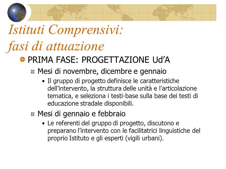 Istituti Comprensivi: fasi di attuazione PRIMA FASE: PROGETTAZIONE UdA Mesi di novembre, dicembre e gennaio Il gruppo di progetto definisce le caratte