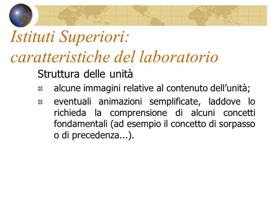Istituti Superiori: caratteristiche del laboratorio Struttura delle unità alcune immagini relative al contenuto dellunità; eventuali animazioni sempli