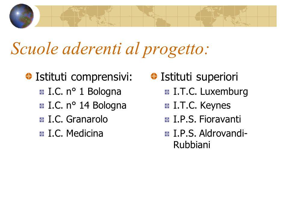 Scuole aderenti al progetto: Istituti comprensivi: I.C. n° 1 Bologna I.C. n° 14 Bologna I.C. Granarolo I.C. Medicina Istituti superiori I.T.C. Luxembu