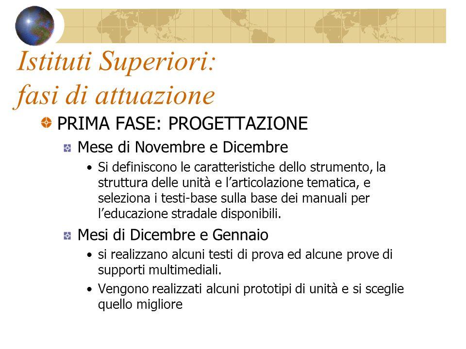 Istituti Superiori: fasi di attuazione PRIMA FASE: PROGETTAZIONE Mese di Novembre e Dicembre Si definiscono le caratteristiche dello strumento, la str