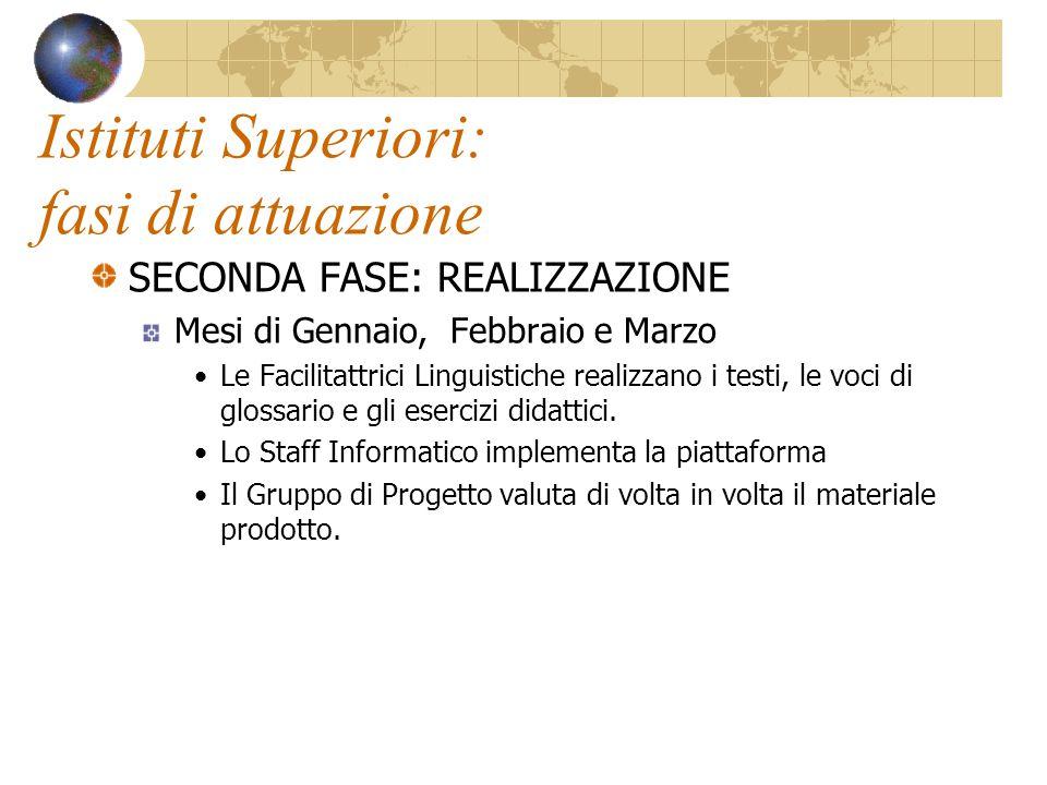 Istituti Superiori: fasi di attuazione SECONDA FASE: REALIZZAZIONE Mesi di Gennaio, Febbraio e Marzo Le Facilitattrici Linguistiche realizzano i testi