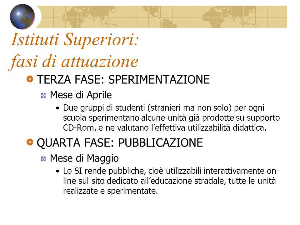 Istituti Superiori: fasi di attuazione TERZA FASE: SPERIMENTAZIONE Mese di Aprile Due gruppi di studenti (stranieri ma non solo) per ogni scuola speri