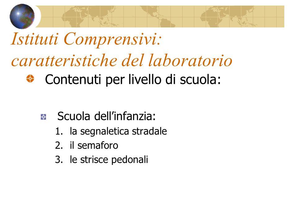 Istituti Comprensivi: caratteristiche del laboratorio Contenuti per livello di scuola: Scuola dellinfanzia: 1.la segnaletica stradale 2.il semaforo 3.le strisce pedonali