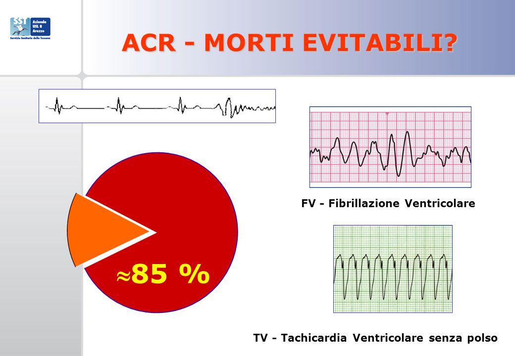 ACR - MORTI EVITABILI? TV - Tachicardia Ventricolare senza polso FV - Fibrillazione Ventricolare 85 %