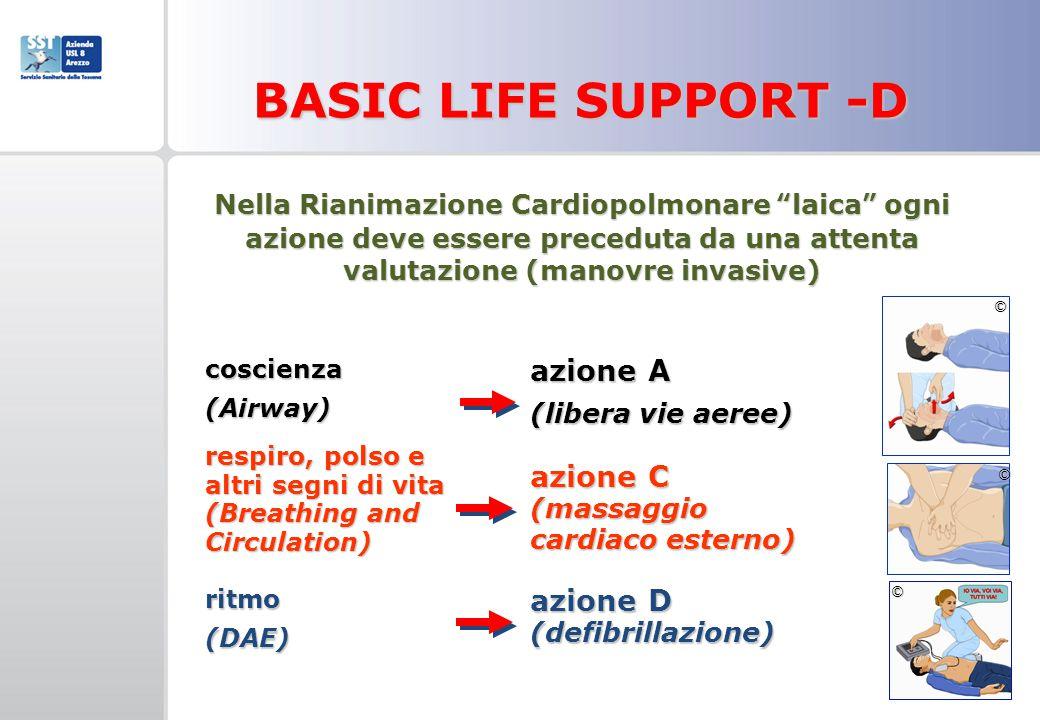 BASIC LIFE SUPPORT -D Nella Rianimazione Cardiopolmonare laica ogni azione deve essere preceduta da una attenta valutazione (manovre invasive) azione