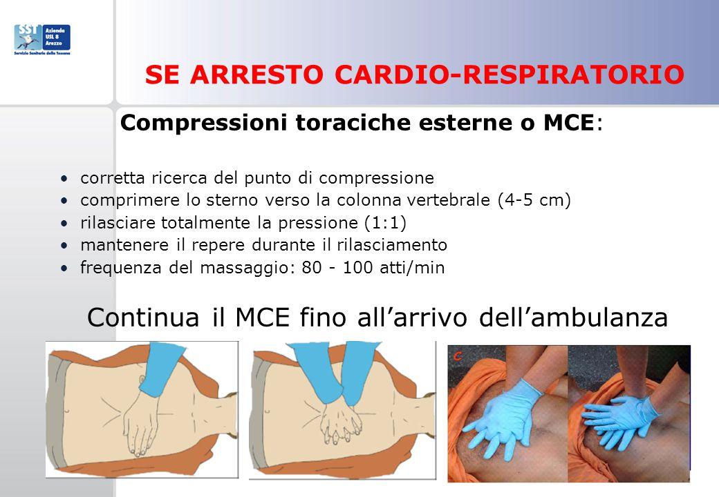 Compressioni toraciche esterne o MCE: corretta ricerca del punto di compressione comprimere lo sterno verso la colonna vertebrale (4-5 cm) rilasciare