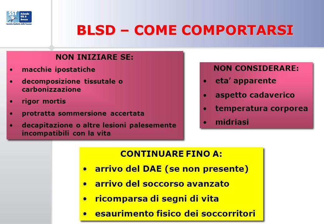BLSD – COME COMPORTARSI CONTINUARE FINO A: arrivo del DAE (se non presente) arrivo del soccorso avanzato ricomparsa di segni di vita esaurimento fisic