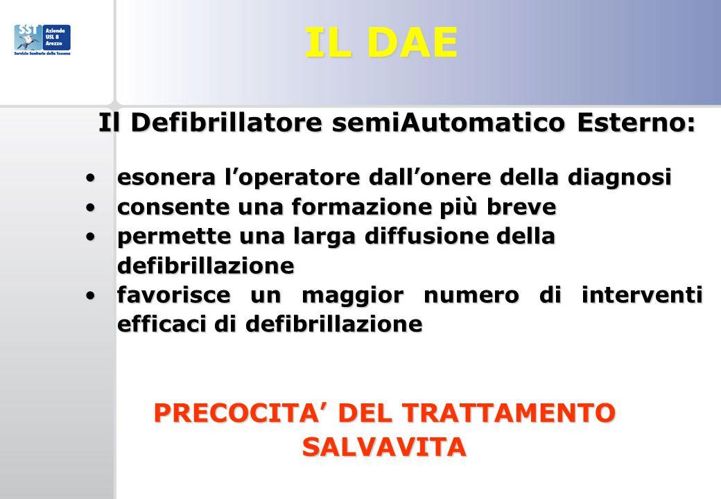 IL DAE Il Defibrillatore semiAutomatico Esterno: Il Defibrillatore semiAutomatico Esterno: esonera loperatore dallonere della diagnosiesonera loperato