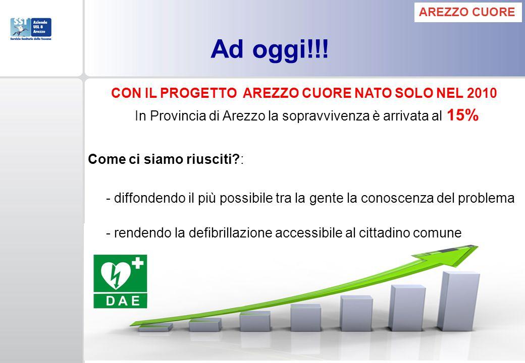 CON IL PROGETTO AREZZO CUORE NATO SOLO NEL 2010 In Provincia di Arezzo la sopravvivenza è arrivata al 15% Come ci siamo riusciti?: - diffondendo il pi