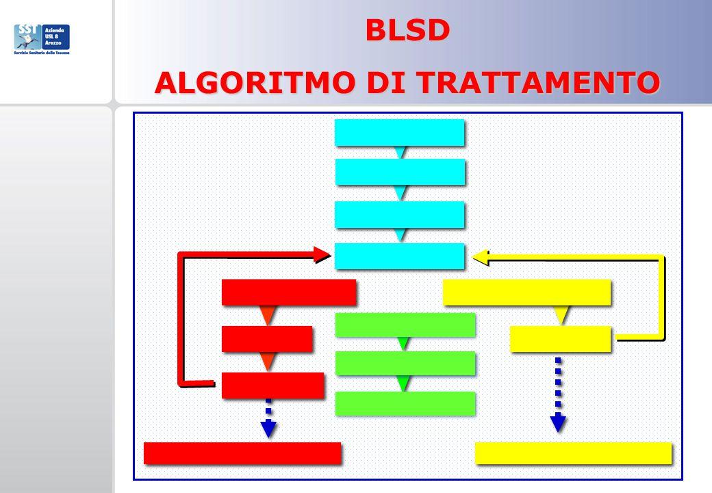 BLSD ALGORITMO DI TRATTAMENTO