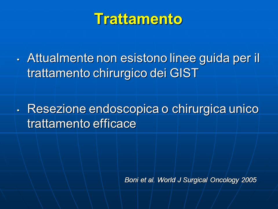 Trattamento Attualmente non esistono linee guida per il trattamento chirurgico dei GIST Attualmente non esistono linee guida per il trattamento chirur