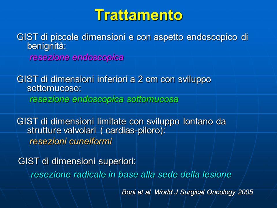 Trattamento GIST di piccole dimensioni e con aspetto endoscopico di benignità: resezione endoscopica resezione endoscopica GIST di dimensioni inferior