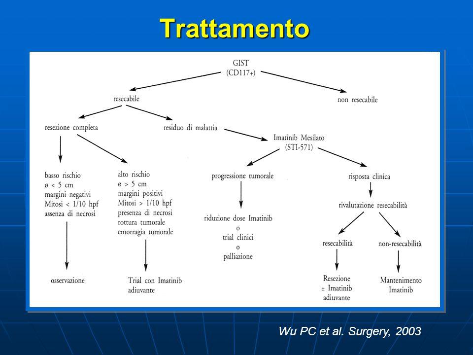 Trattamento Wu PC et al. Surgery, 2003