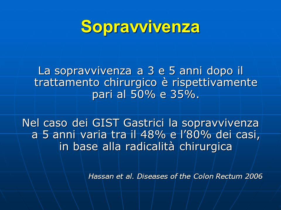 Sopravvivenza La sopravvivenza a 3 e 5 anni dopo il trattamento chirurgico è rispettivamente pari al 50% e 35%. Nel caso dei GIST Gastrici la sopravvi