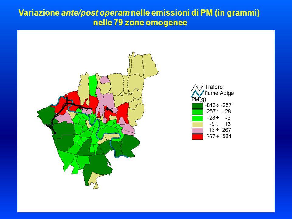 Variazione ante/post operam nelle emissioni di PM (in grammi) nelle 79 zone omogenee