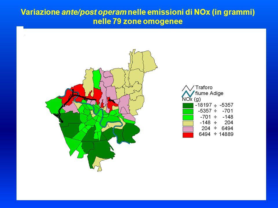 Variazione ante/post operam nelle emissioni di NOx (in grammi) nelle 79 zone omogenee
