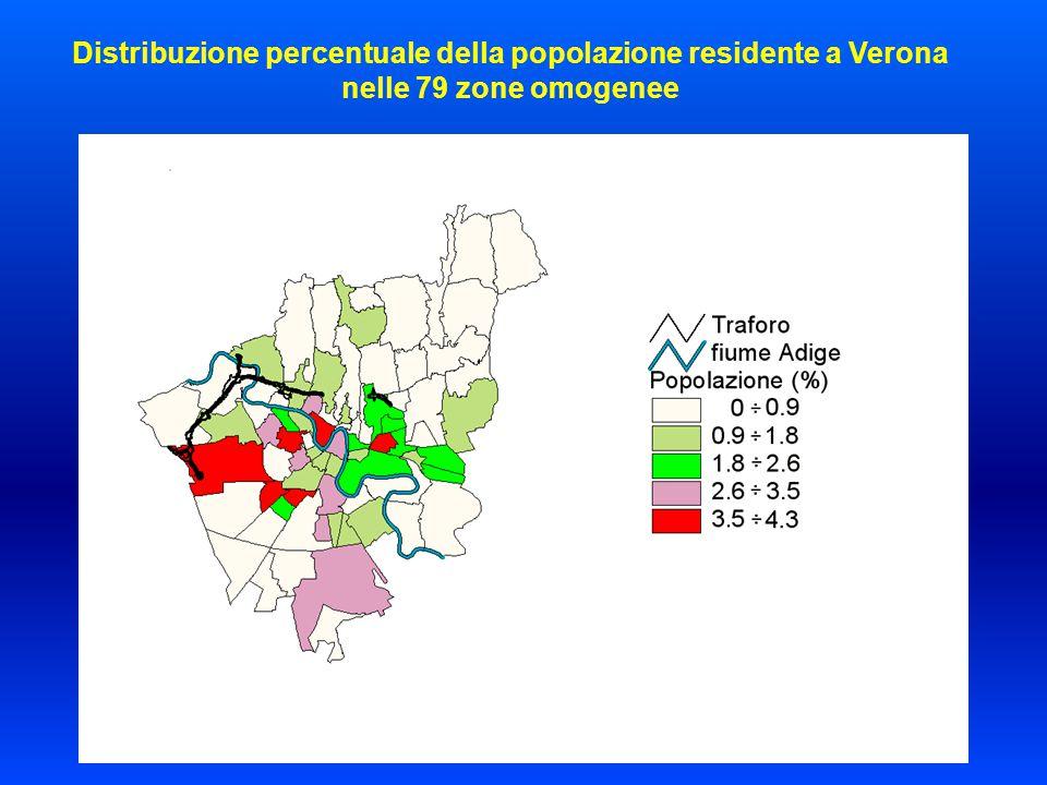 Distribuzione percentuale della popolazione residente a Verona nelle 79 zone omogenee